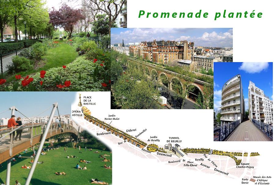 Promenade collage