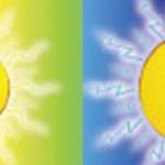 Insomma… il sole fa bene o fa male?