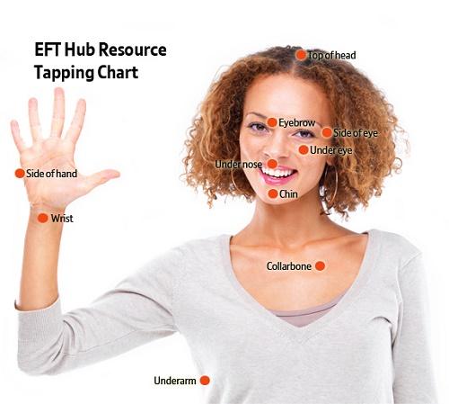 EFT per abbattere lo stress